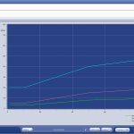 GEA Lab Reference Curve
